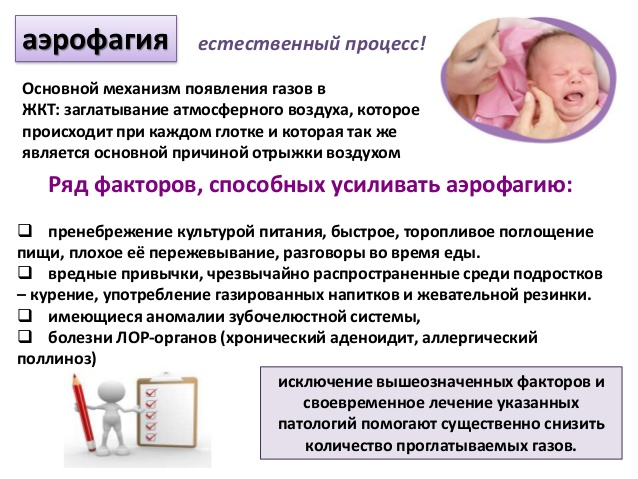 причины аэрофагии у детей