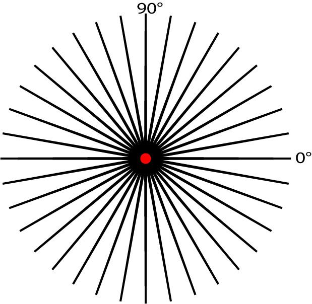 Тестирование на астигматизм — проверка зрения онлайн