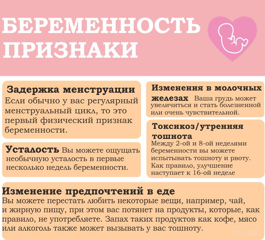 признаки беременности при первом сексе