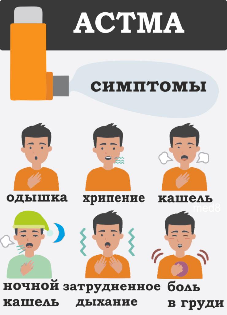 Солопов астма помоги себе сам скачать