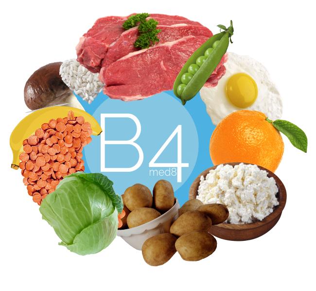 Витамин В4 — в какие продуктах, в таблетках, ампулах