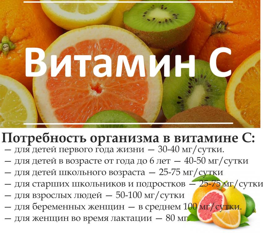 витамин с при простуде