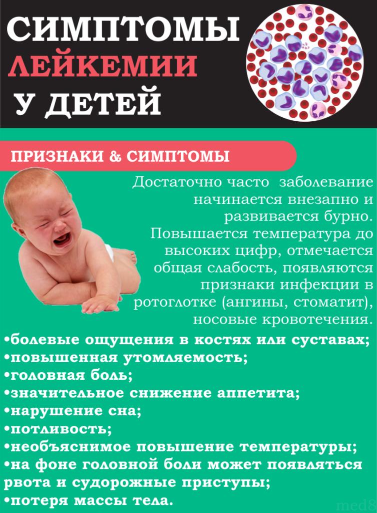 симптомы лейкемии у детей