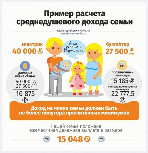 Выплаты и пособия на ребенка после 15 лет — Юридический статус